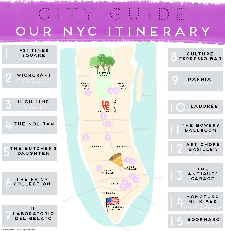 NYC Itinerary